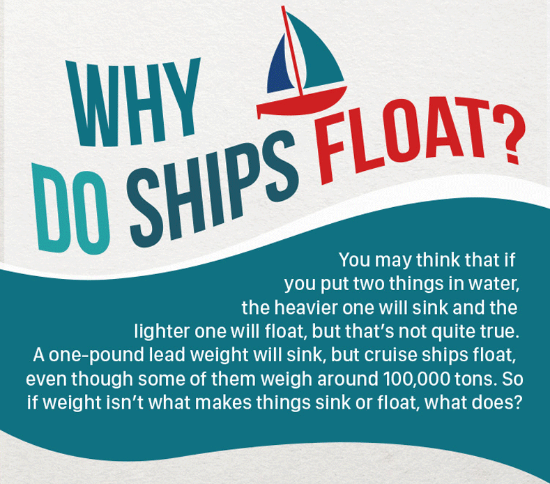 Infographic How Do Ships Float Spratt Personal Shipping - How can cruise ships float